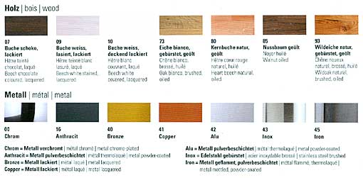 Holz- und Metall-Finishes